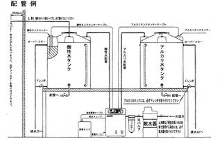 強電解水生成器 CXM1500~