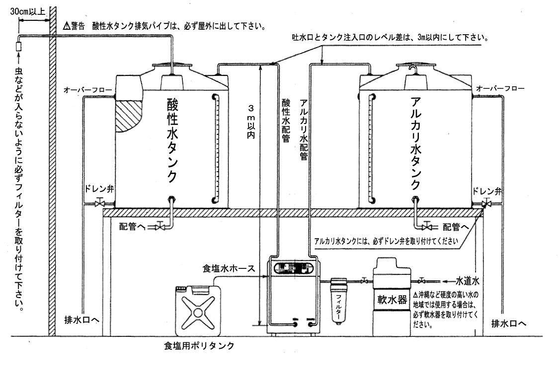 CXM-1000E設置例